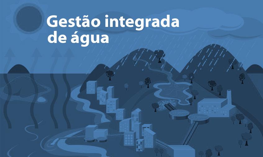 Gestão Integrada de Água - Ciclo da Água