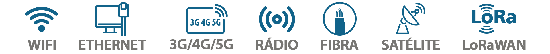 Comunicação Hidroview